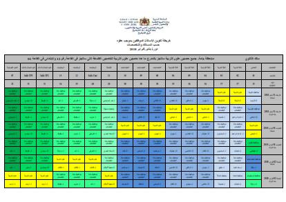 Plan de formation contractuels Janvier Février 2018